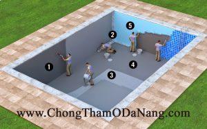chong tham be boi ChongThamOdanang.com